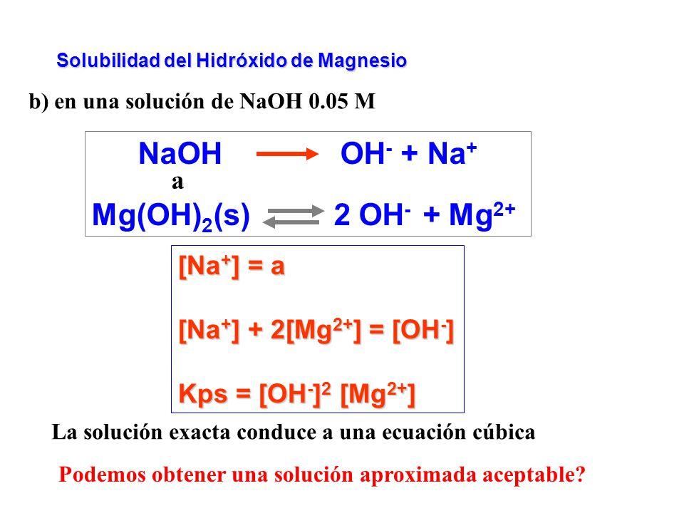 NaOH OH- + Na+ Mg(OH)2(s) 2 OH- + Mg2+