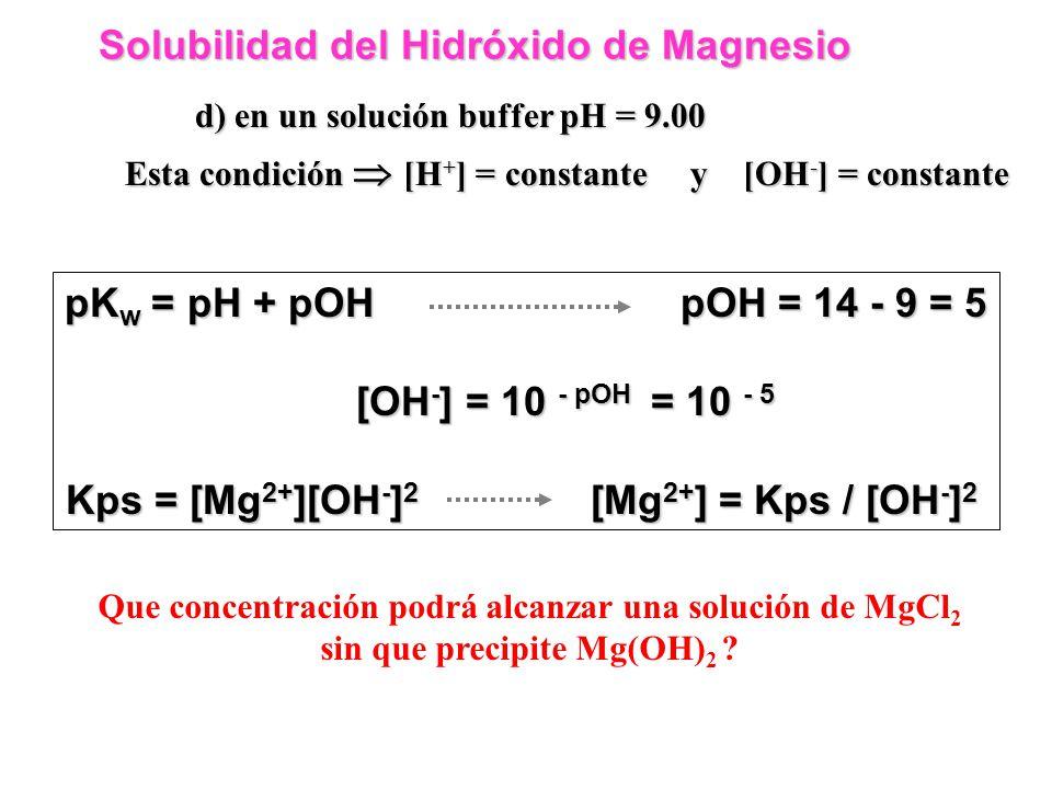 Solubilidad del Hidróxido de Magnesio