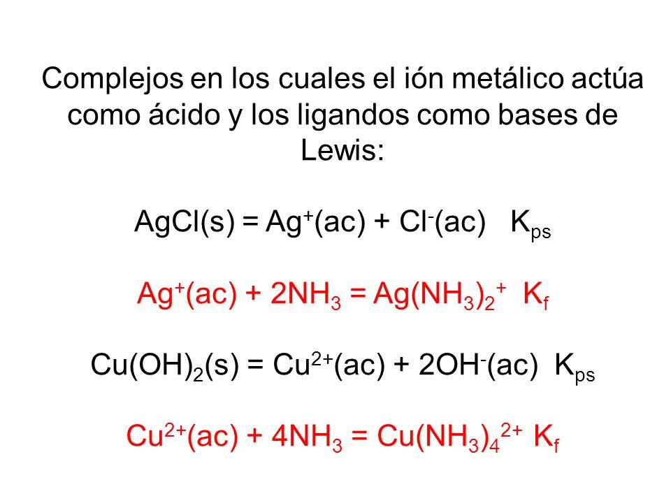AgCl(s) = Ag+(ac) + Cl-(ac) Kps Ag+(ac) + 2NH3 = Ag(NH3)2+ Kf
