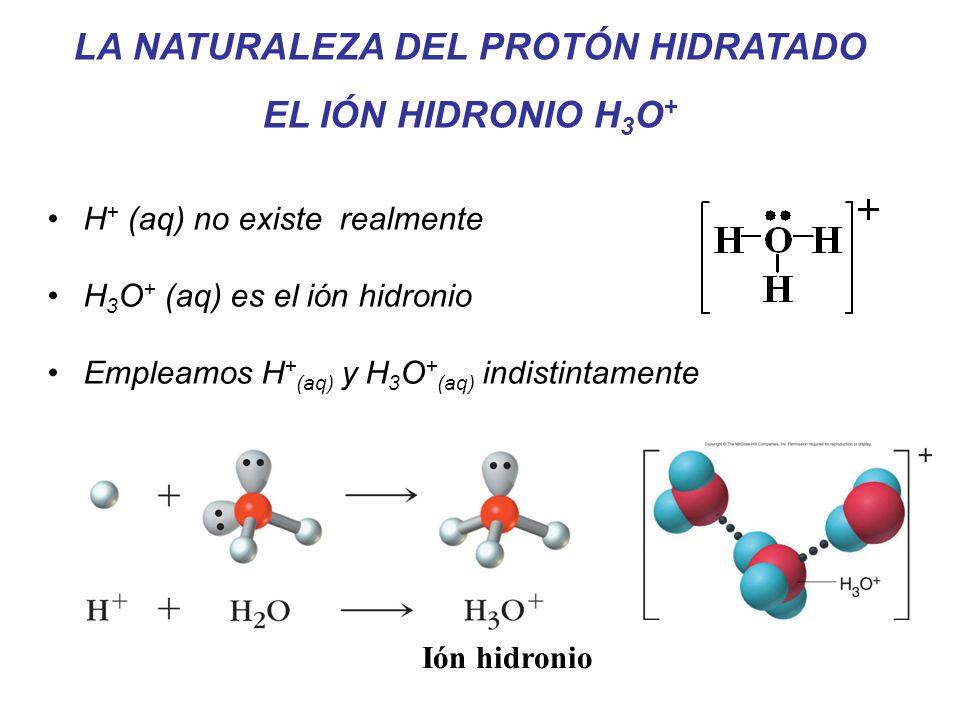 LA NATURALEZA DEL PROTÓN HIDRATADO