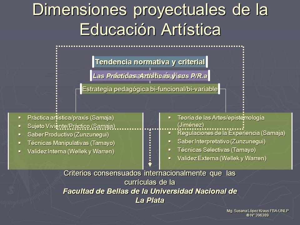 Facultad de Bellas de la Universidad Nacional de La Plata