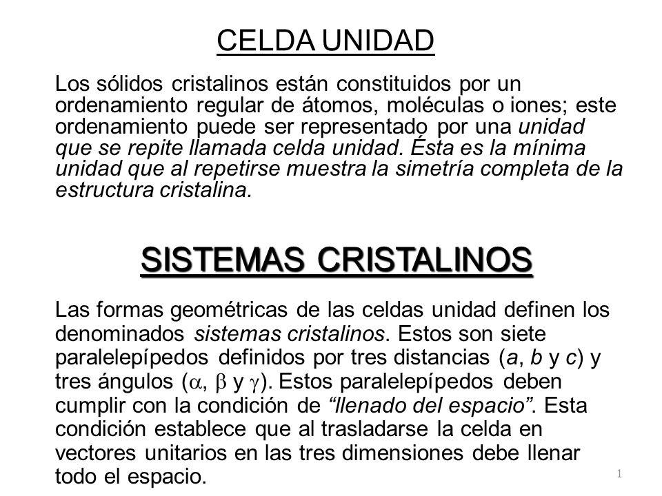 SISTEMAS CRISTALINOS CELDA UNIDAD