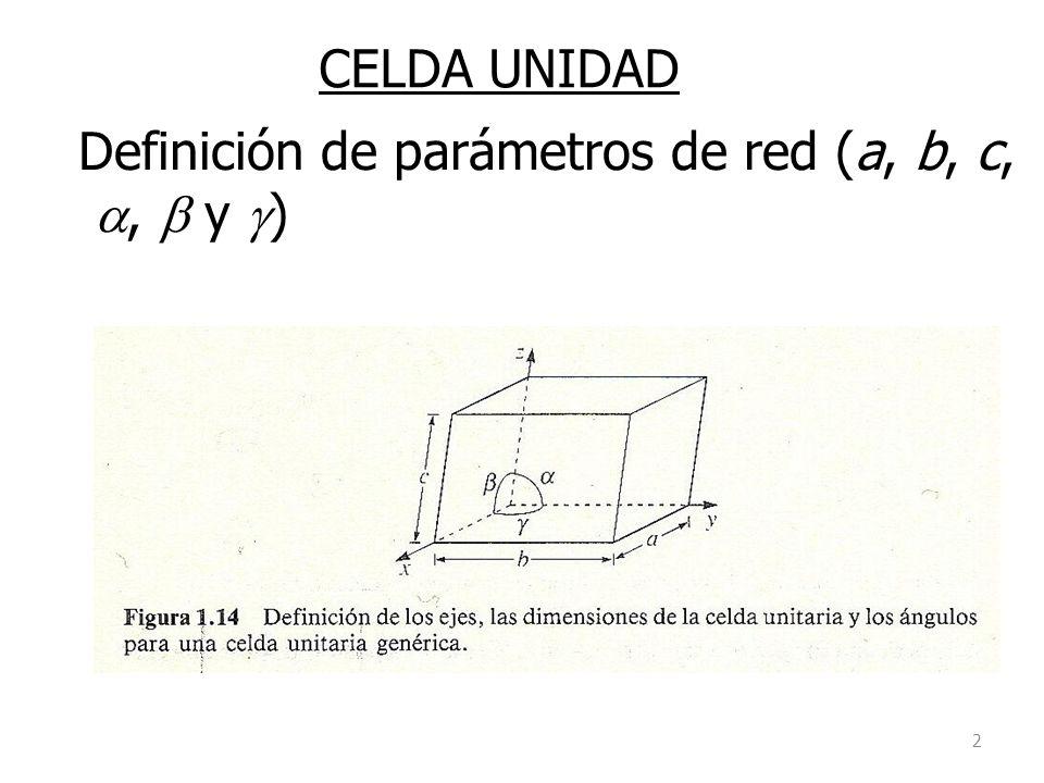 CELDA UNIDAD Definición de parámetros de red (a, b, c, a, b y g)