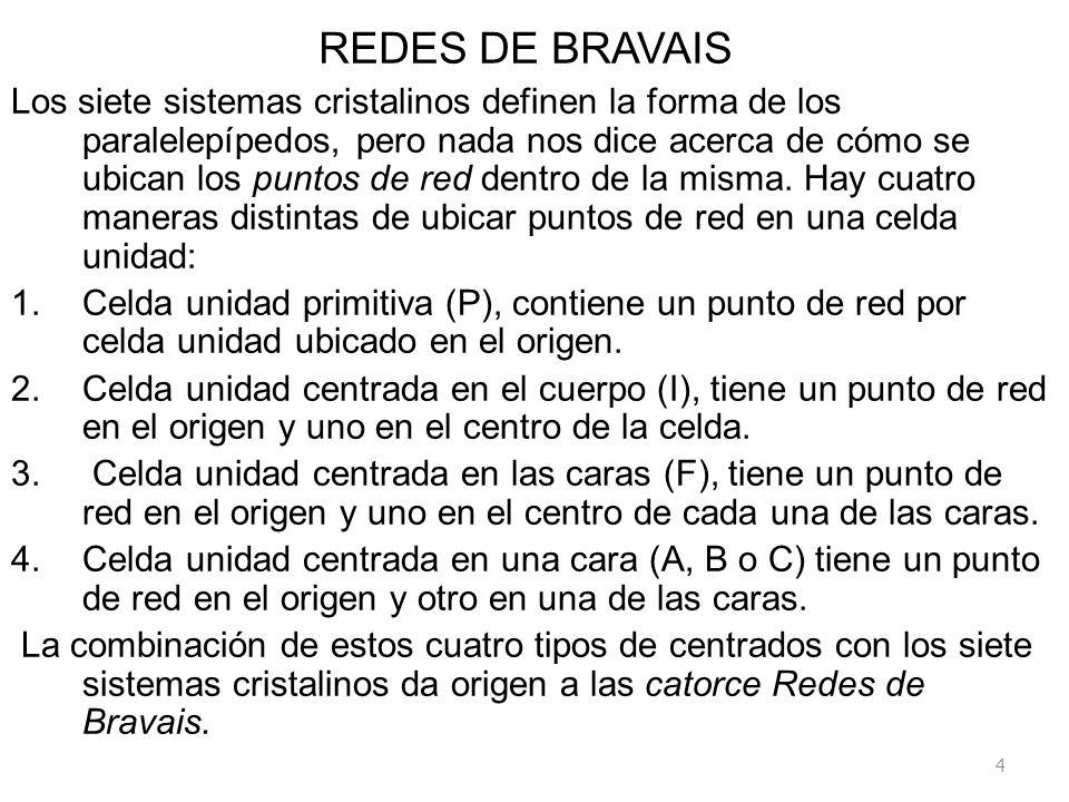 REDES DE BRAVAIS