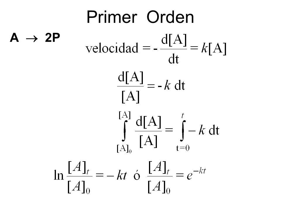 Primer Orden A  2P