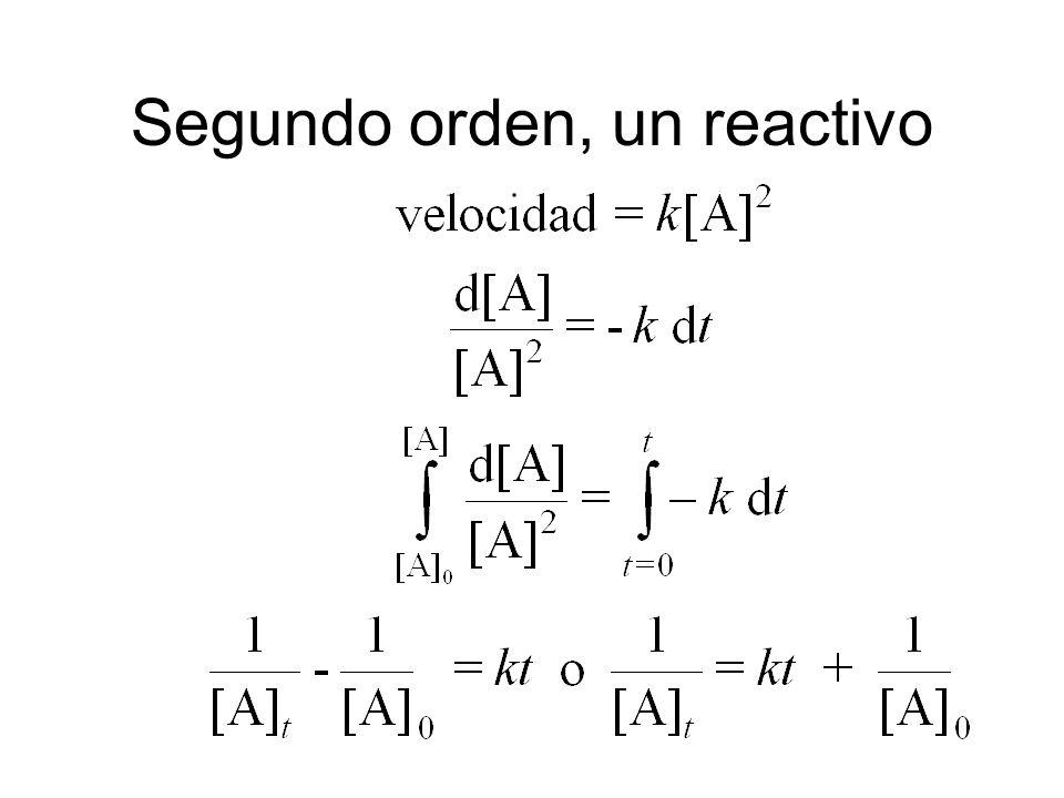 Segundo orden, un reactivo