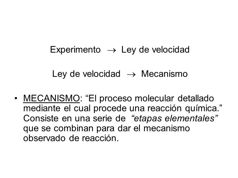 Experimento  Ley de velocidad Ley de velocidad  Mecanismo