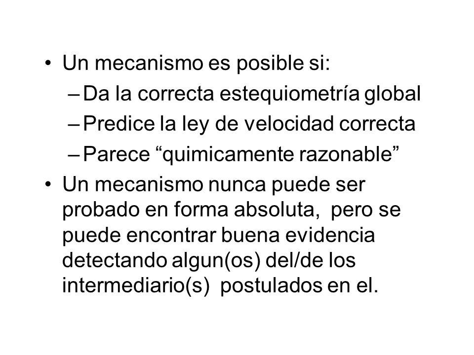 Un mecanismo es posible si: