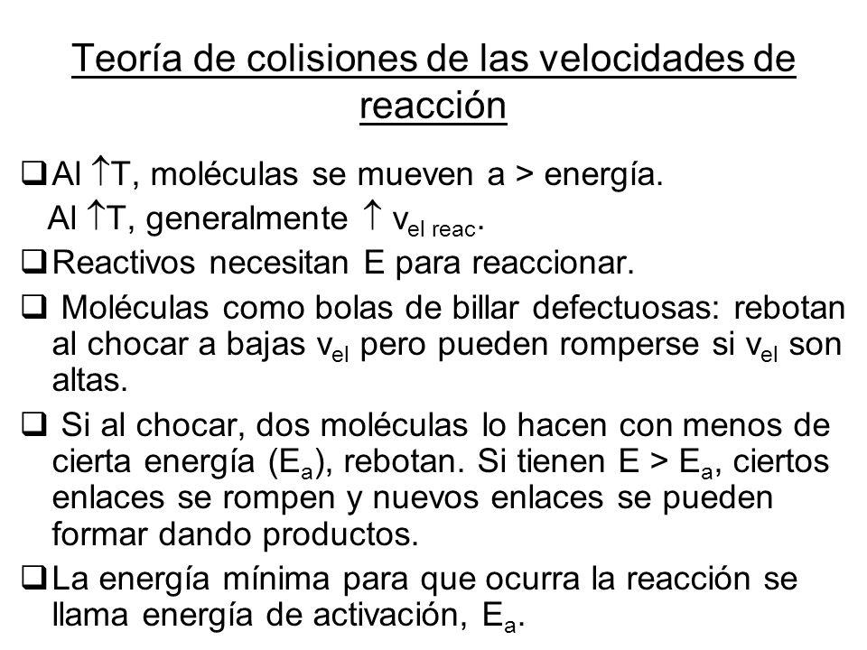 Teoría de colisiones de las velocidades de reacción