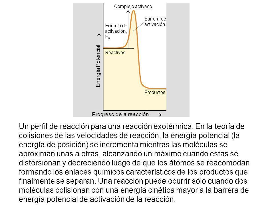 Energía Potencial Progreso de la reacción. Complejo activado. Barrera de. activación. Energía de.