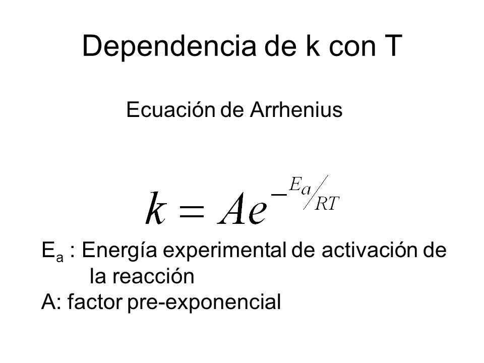 Dependencia de k con T Ecuación de Arrhenius. Ea : Energía experimental de activación de la reacción.