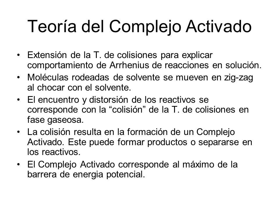 Teoría del Complejo Activado