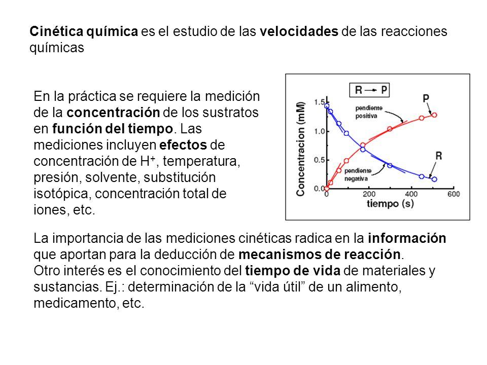 Cinética química es el estudio de las velocidades de las reacciones químicas