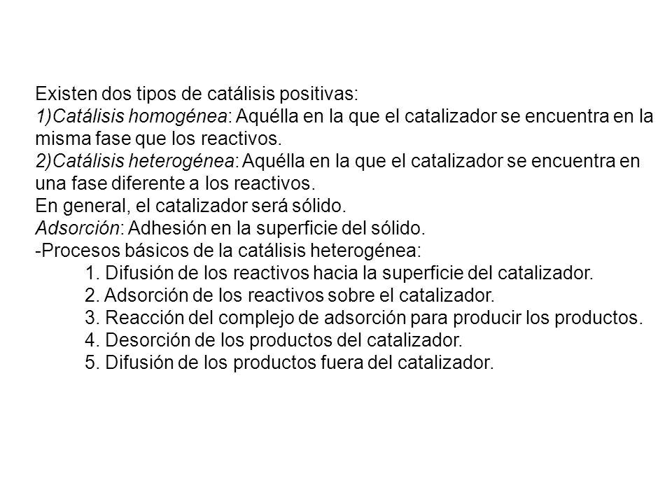 Existen dos tipos de catálisis positivas: