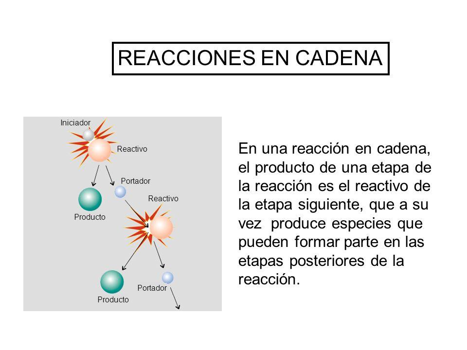 REACCIONES EN CADENA Iniciador. Reactivo. Producto. Portador.