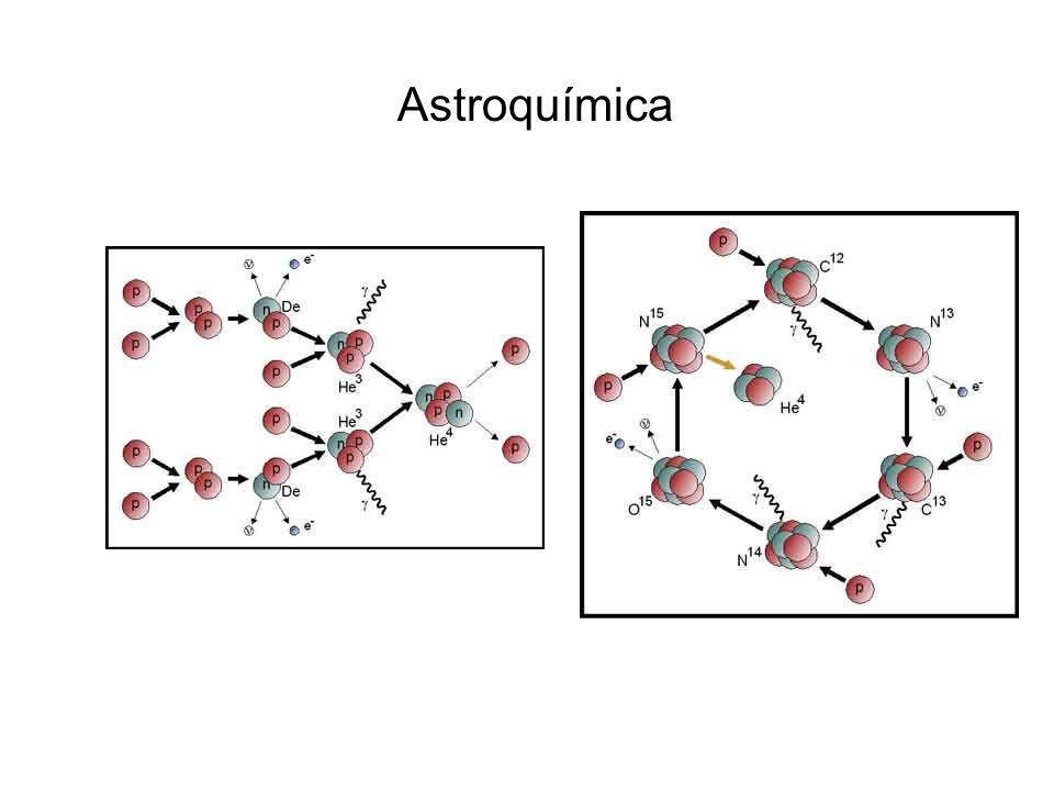 Astroquímica
