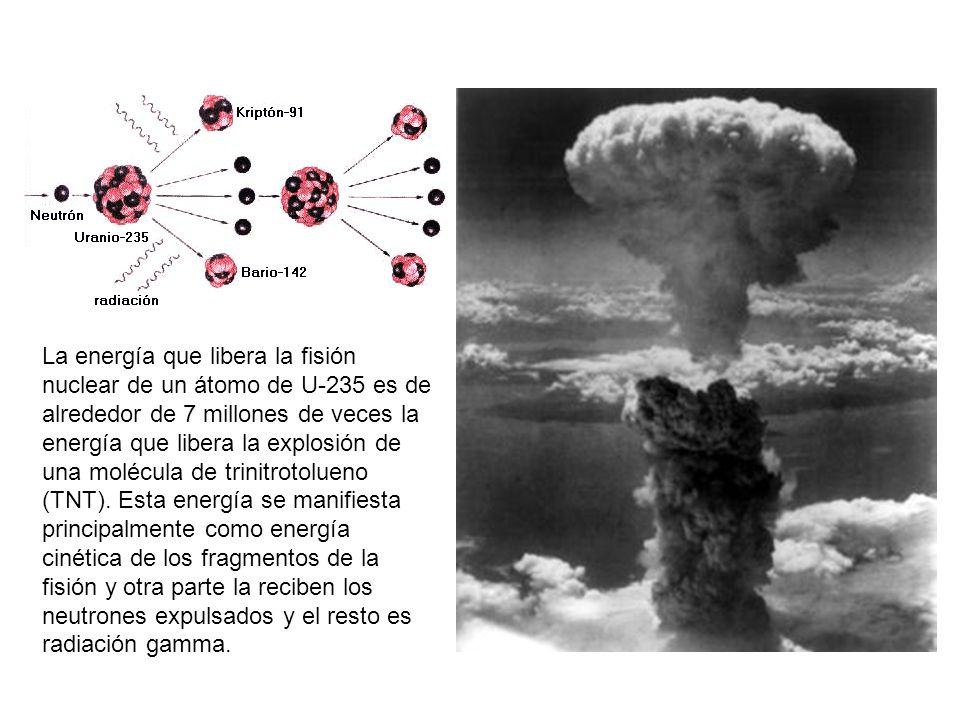 La energía que libera la fisión nuclear de un átomo de U-235 es de alrededor de 7 millones de veces la energía que libera la explosión de una molécula de trinitrotolueno (TNT).