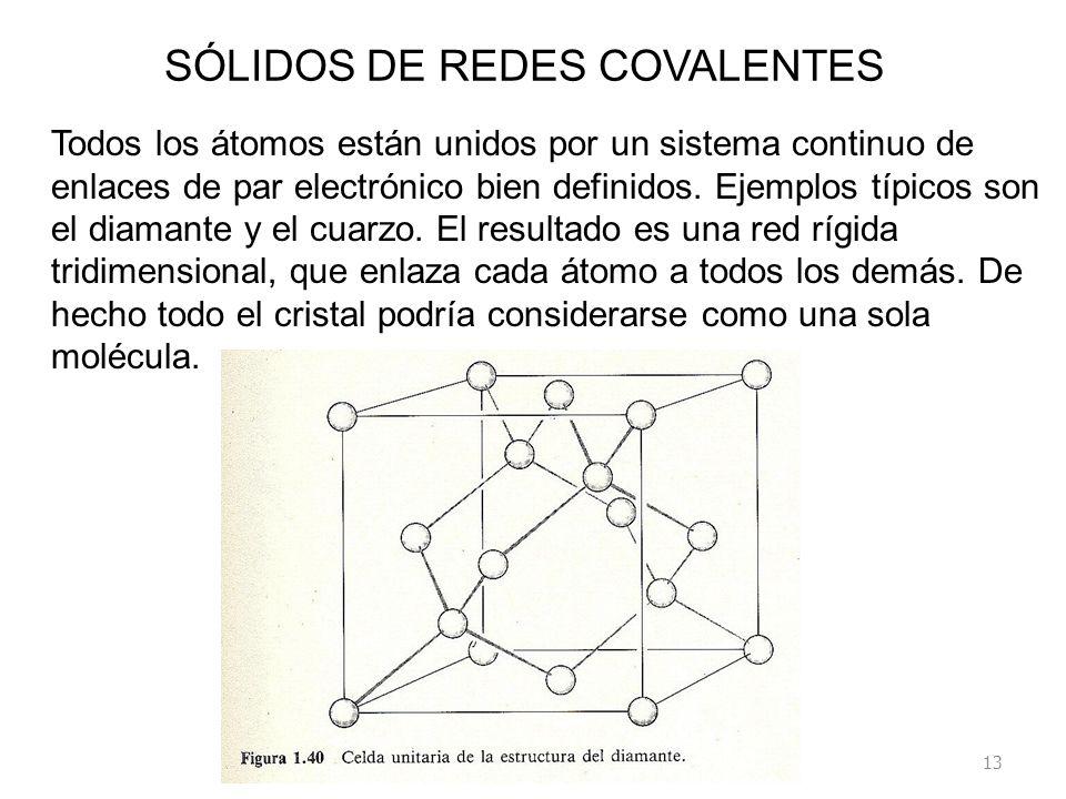 SÓLIDOS DE REDES COVALENTES