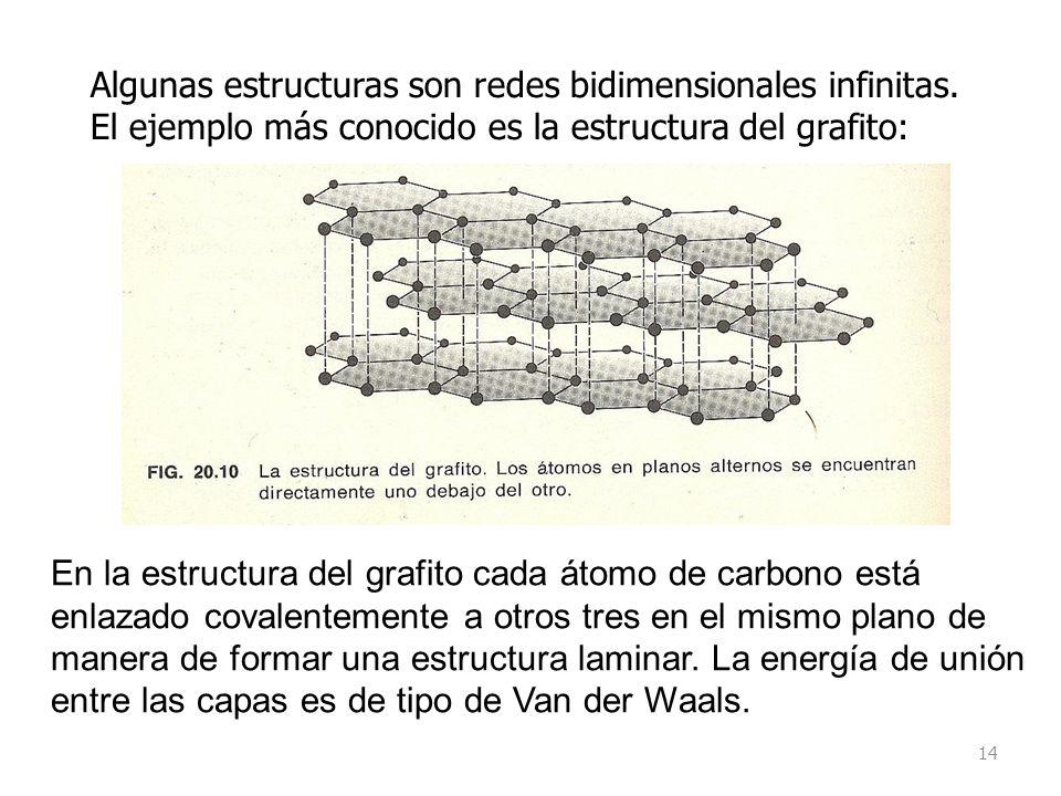 Algunas estructuras son redes bidimensionales infinitas