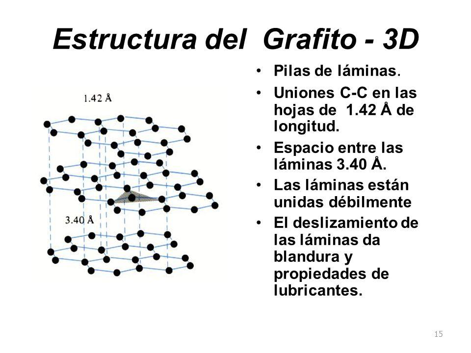 Estructura del Grafito - 3D