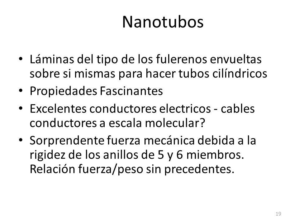 Nanotubos Láminas del tipo de los fulerenos envueltas sobre si mismas para hacer tubos cilíndricos.