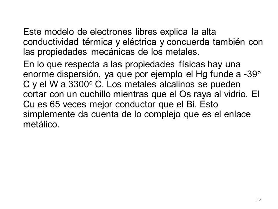 Este modelo de electrones libres explica la alta conductividad térmica y eléctrica y concuerda también con las propiedades mecánicas de los metales.