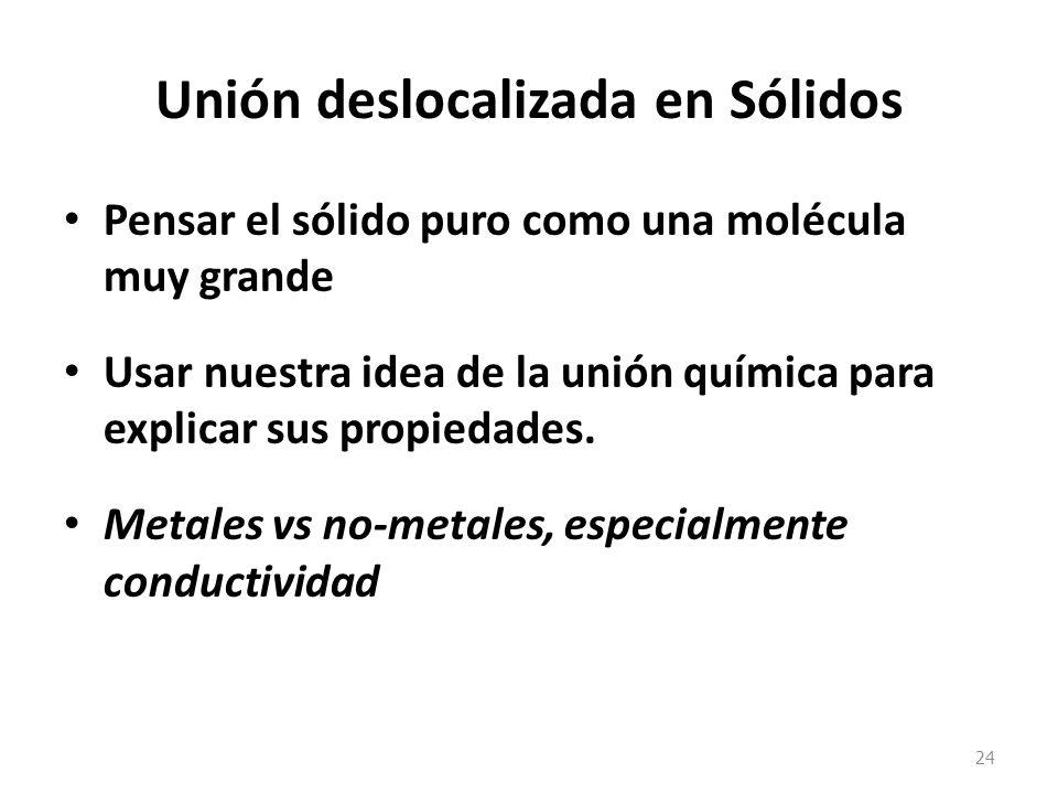 Unión deslocalizada en Sólidos