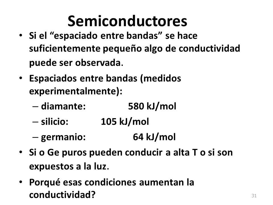 Semiconductores Si el espaciado entre bandas se hace suficientemente pequeño algo de conductividad puede ser observada.