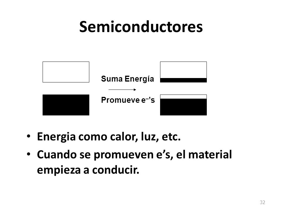 Semiconductores Energia como calor, luz, etc.