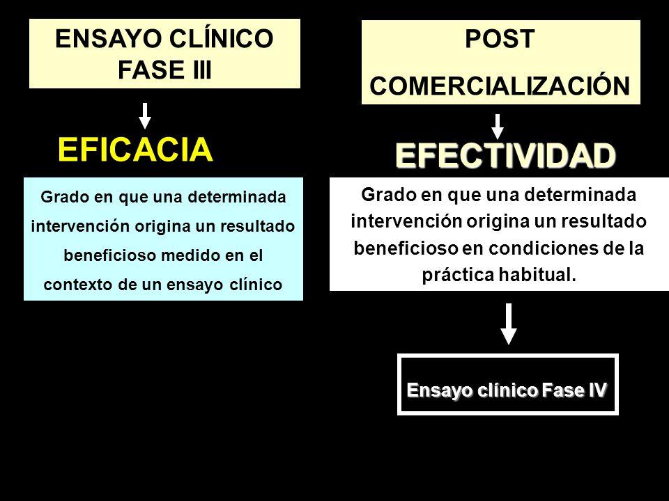 ENSAYO CLÍNICO FASE III