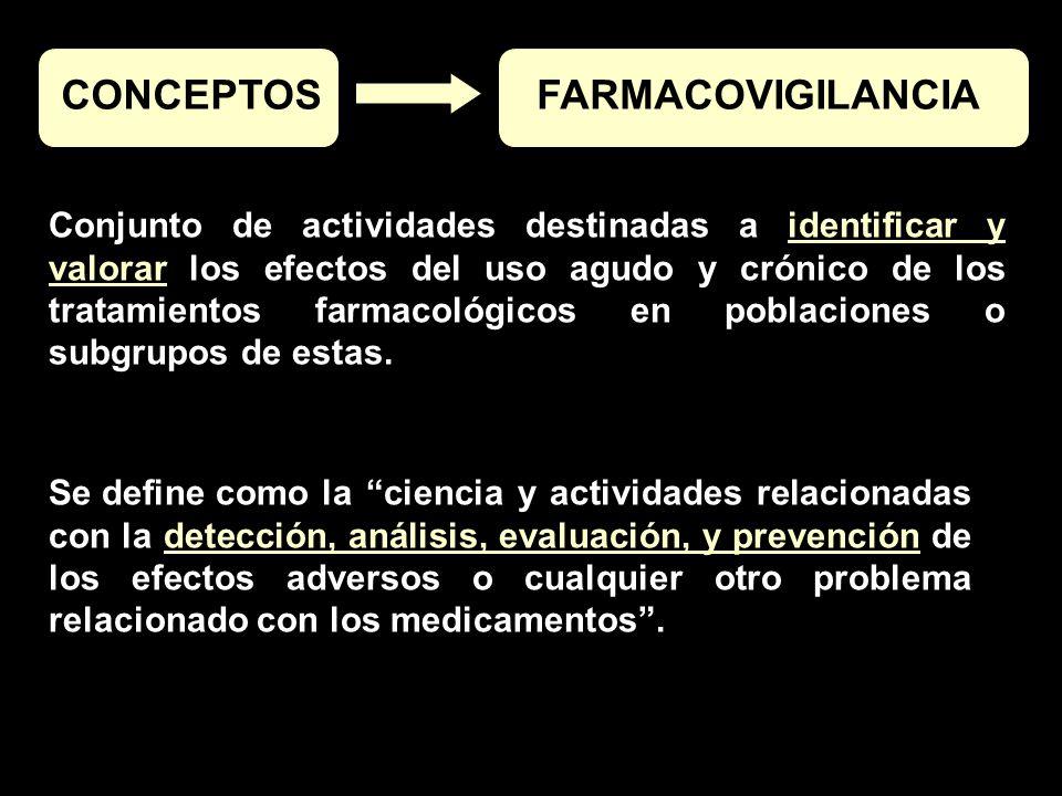 CONCEPTOS FARMACOVIGILANCIA
