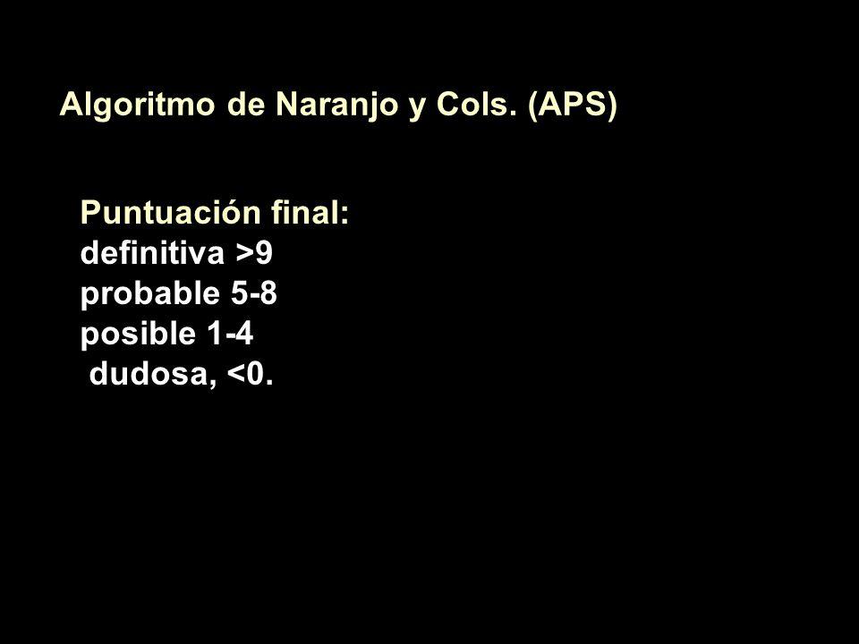 Algoritmo de Naranjo y Cols. (APS)