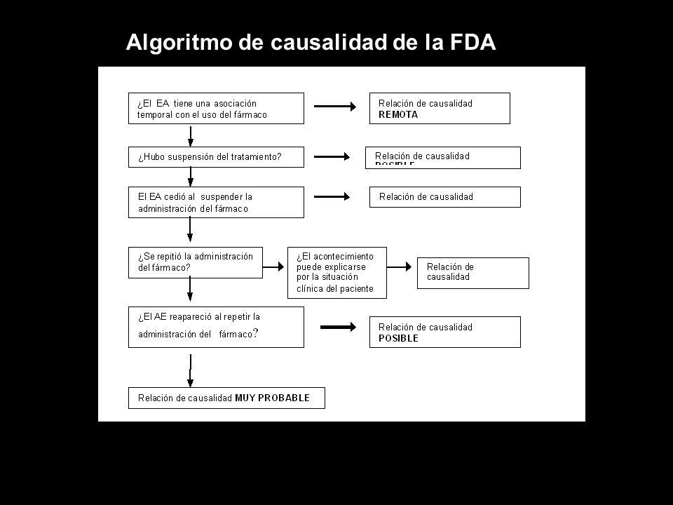 Algoritmo de causalidad de la FDA