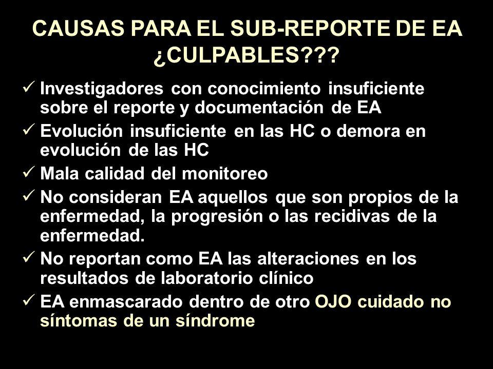 CAUSAS PARA EL SUB-REPORTE DE EA ¿CULPABLES