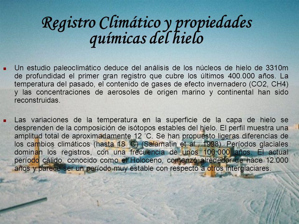 Registro Climático y propiedades químicas del hielo