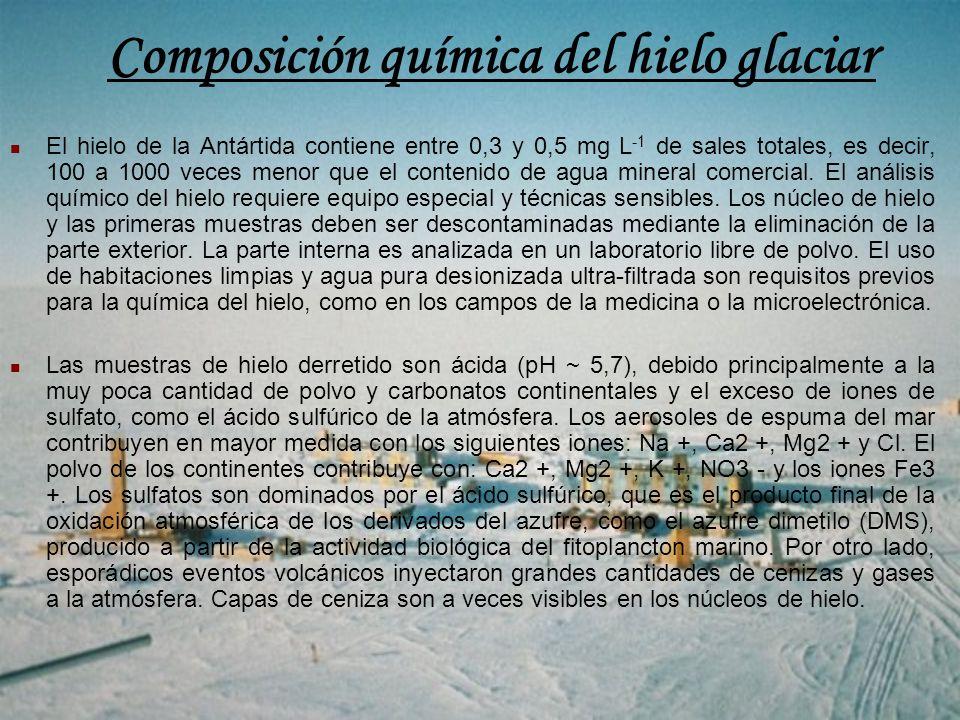 Composición química del hielo glaciar