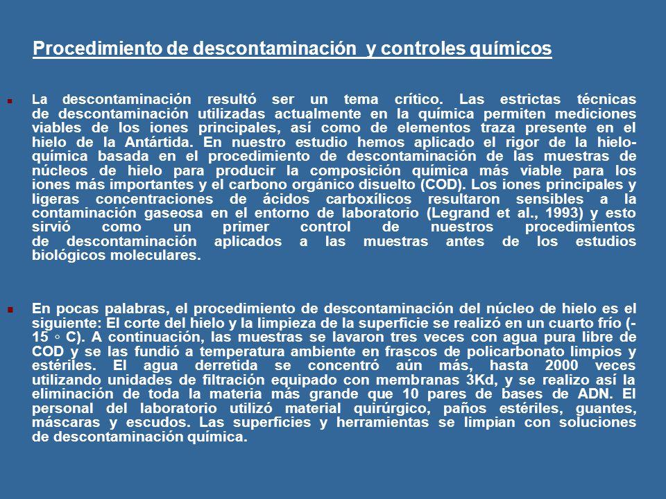 Procedimiento de descontaminación y controles químicos