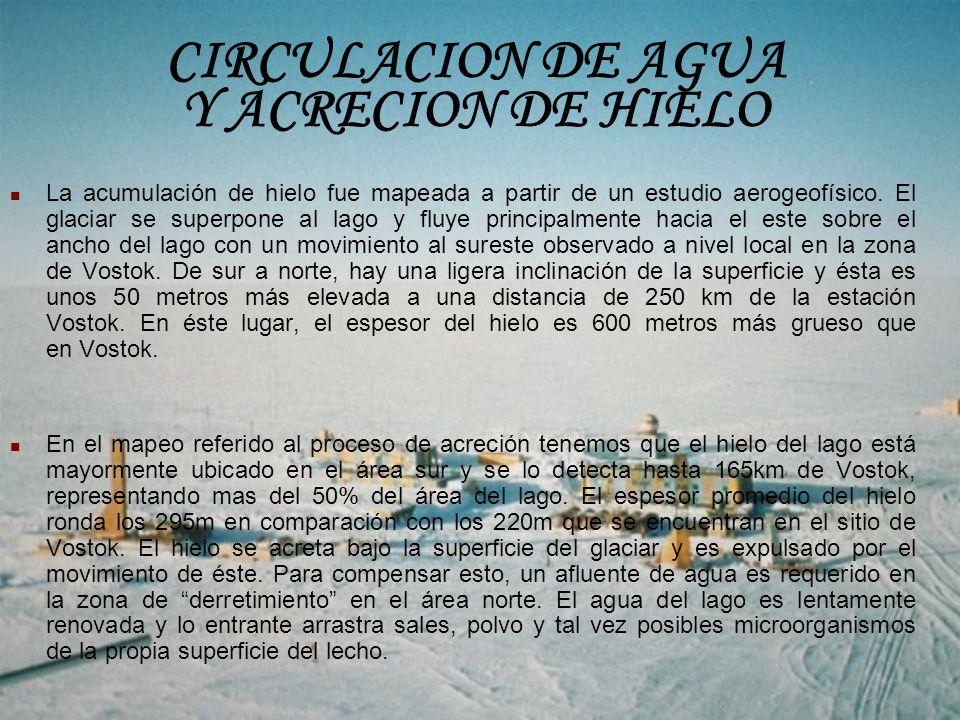 CIRCULACION DE AGUA Y ACRECION DE HIELO