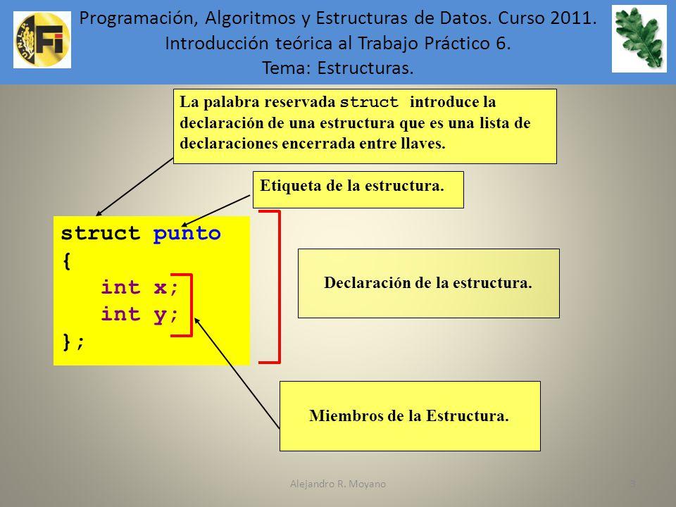 Declaración de la estructura. Miembros de la Estructura.