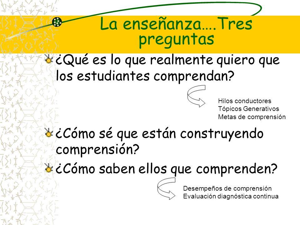 La enseñanza….Tres preguntas