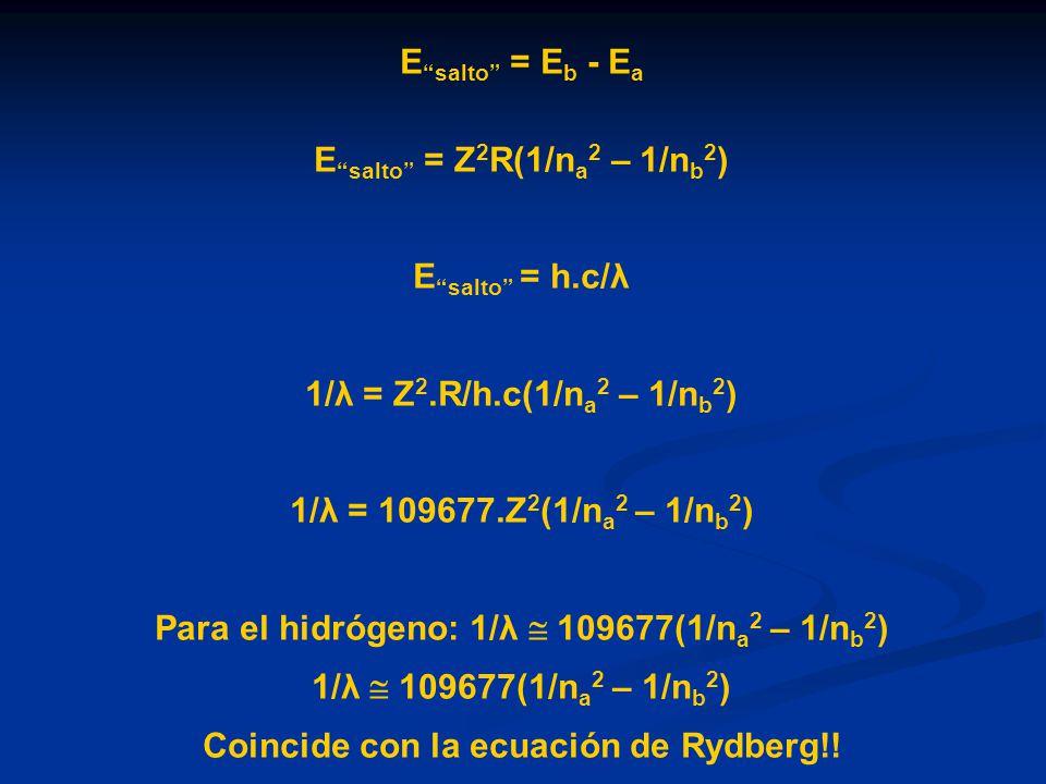 E salto = Z2R(1/na2 – 1/nb2)