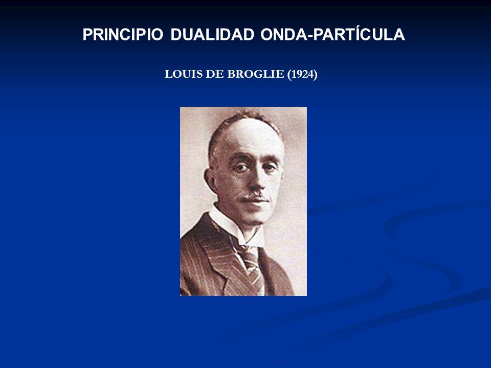 PRINCIPIO DUALIDAD ONDA-PARTÍCULA