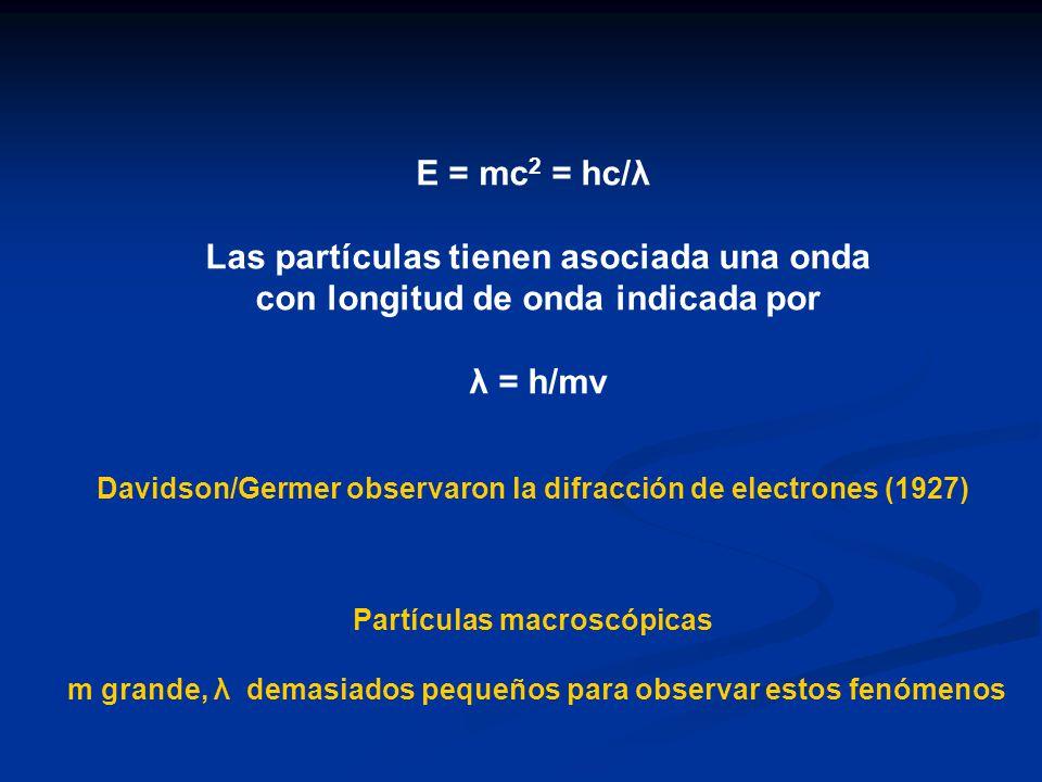 Las partículas tienen asociada una onda