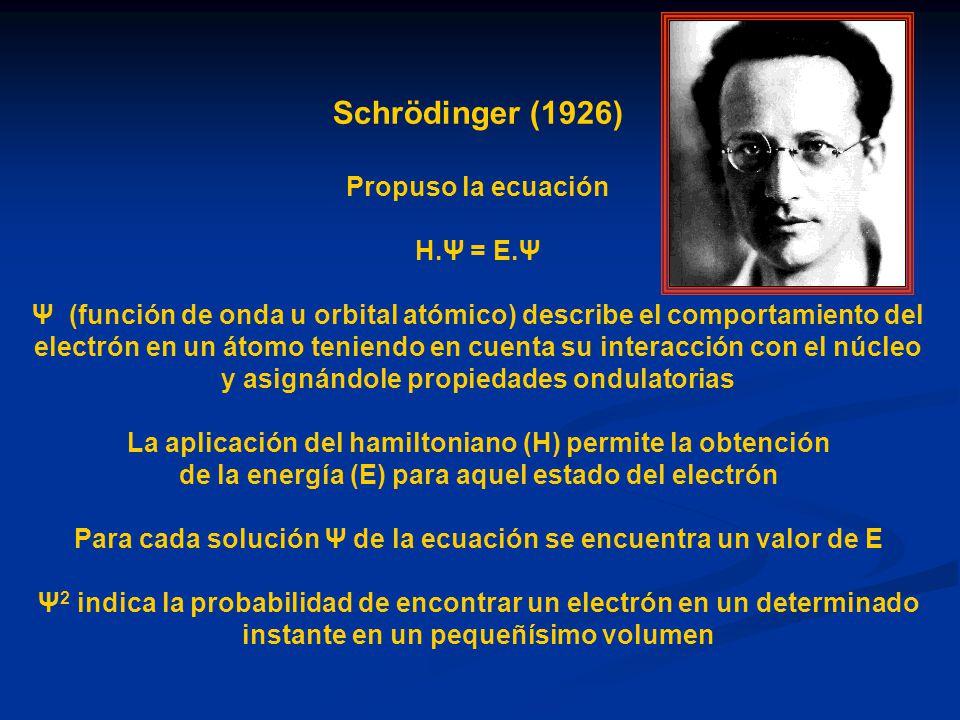 Schrödinger (1926) Propuso la ecuación H.Ψ = E.Ψ