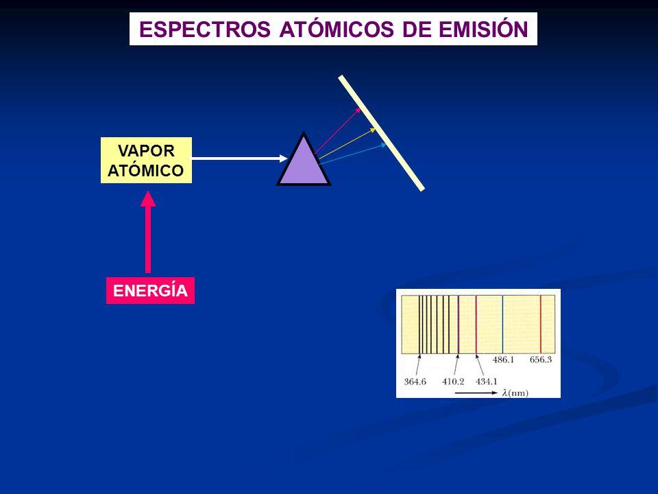 ESPECTROS ATÓMICOS DE EMISIÓN
