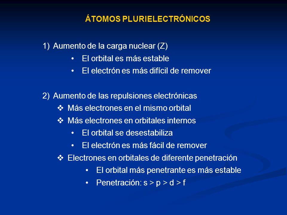 ÁTOMOS PLURIELECTRÓNICOS
