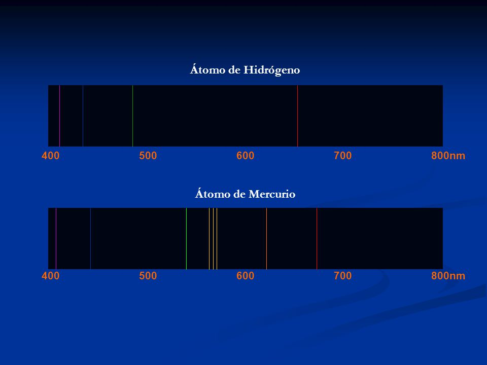 Átomo de Hidrógeno Átomo de Mercurio