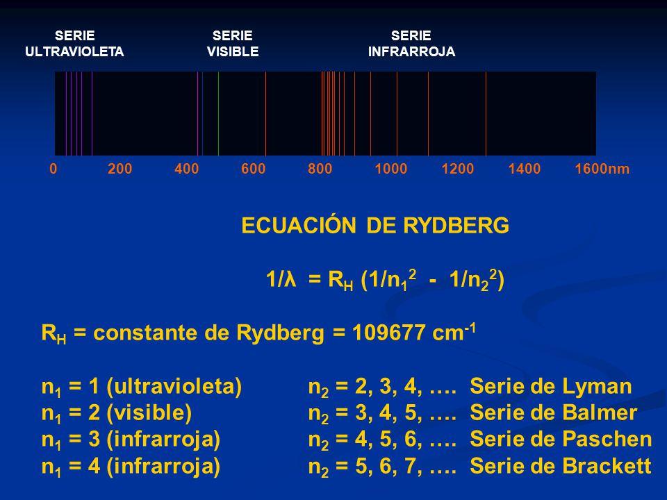 RH = constante de Rydberg = 109677 cm-1