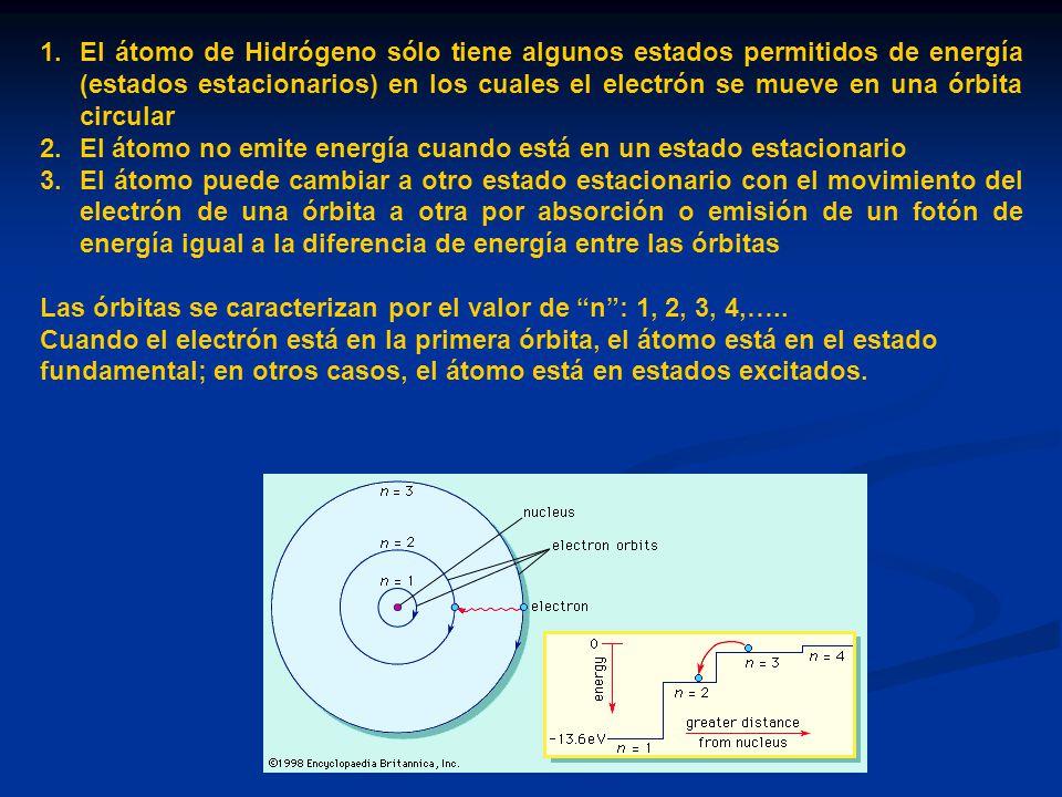 El átomo de Hidrógeno sólo tiene algunos estados permitidos de energía (estados estacionarios) en los cuales el electrón se mueve en una órbita circular