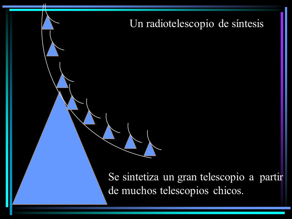 Un radiotelescopio de síntesis